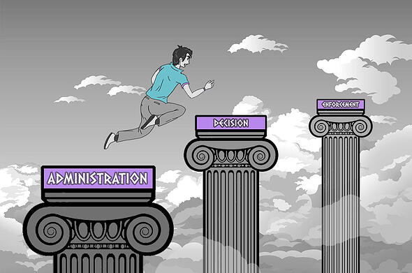 The 3 Pillars of Authorization